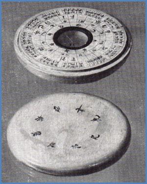Aguja magnética china