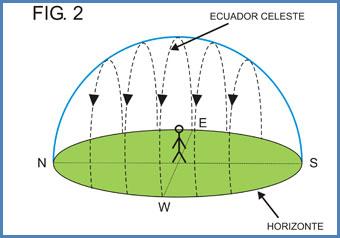 Cielo del Ecuador