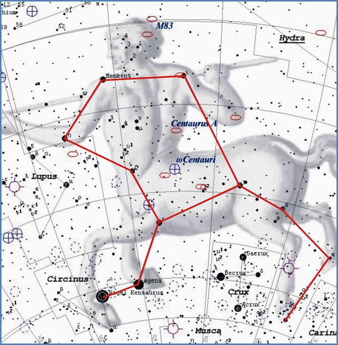 Constelación del Centauro
