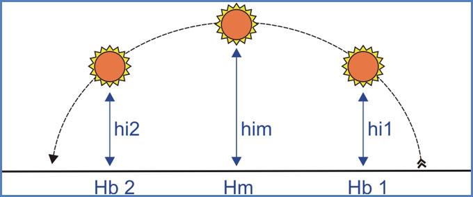 Calcular alturas correspondientes