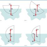 Características del buque y estabilidad