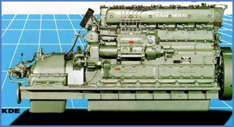 Curso de Mecánica Naval
