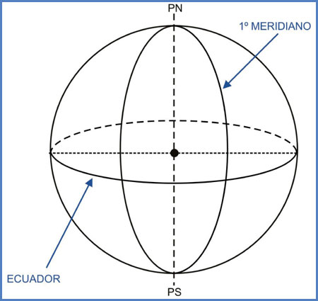 Ecuador terrestre
