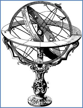 Esferas armillares