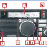 Transmisiones en BLU (Clase 68)