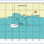 La navegación costera: Linea de posición (Clase 44)