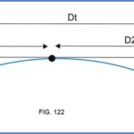 Distancia a un faro cuyo tope se ve en la línea del horizonte (Clase 47)