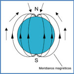 Meridianos magnéticos