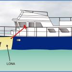Obturación averías barco