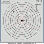 Proyección Azimutal Equidistante