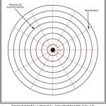 Proyección Azimutal Equidistante Polar