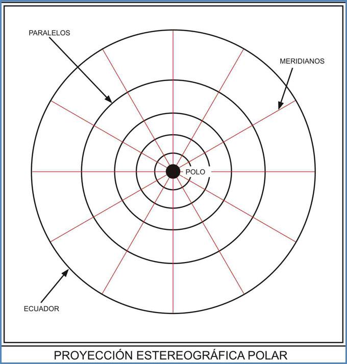Proyección estereográfica polar