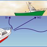 Reglamento Internacional para prevenir abordajes Regla 13