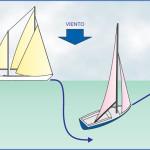 Reglas de rumbo y gobierno busques de vela