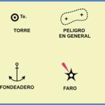 Símbolos cartas náuticas H-5000